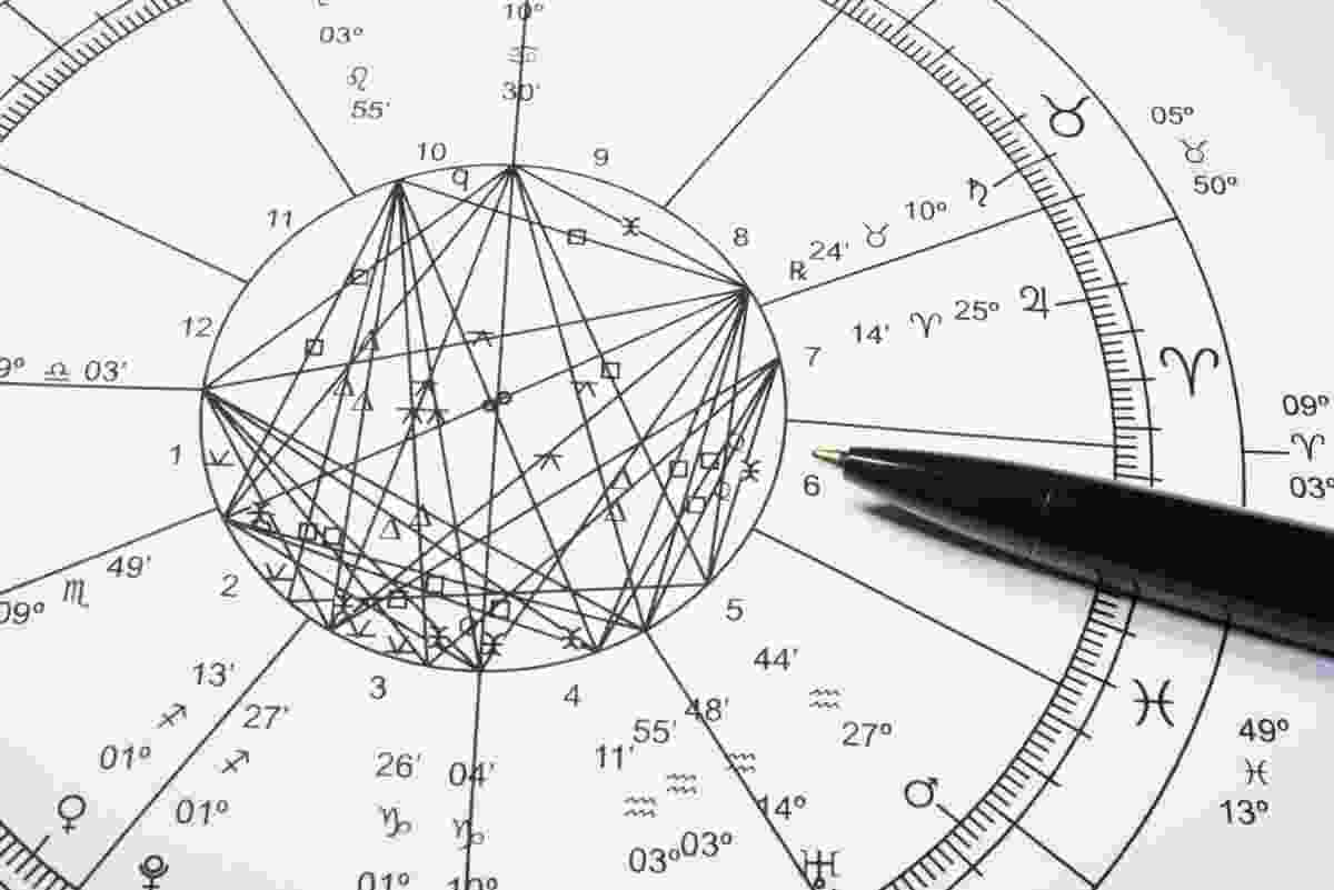 Les 12 signes du zodiaque sur une carte des constellations